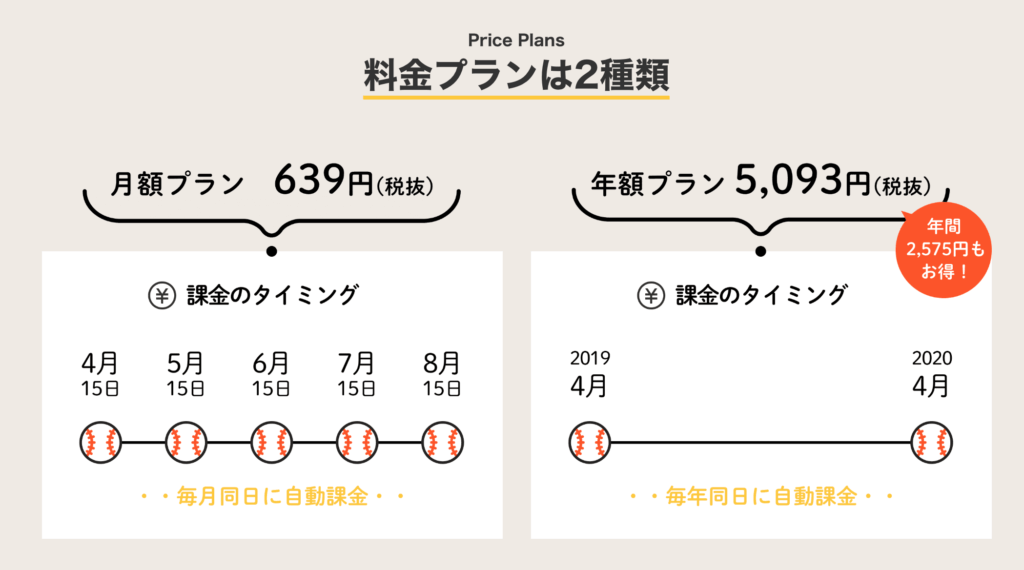 Rakutenパ・リーグSpecialの料金