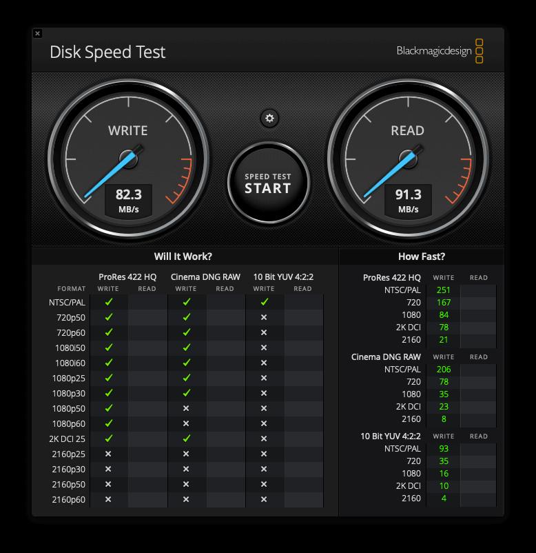 UHS-I SDカードスピードテスト